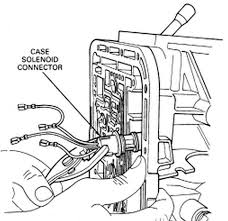 polaris ranger 700 wiring diagram images likewise polaris sportsman 90 wiring diagram besides polaris ranger