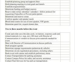 Event Planning Checklist Pdf Event Checklist Template Best Of 11 Sample Event Planning Checklists