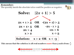 absolute value inequality equation solver talkchannels