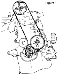 02 dodge neon timing belt replacement 02 find image about wiring 2005 dodge neon wiring schematics 2005 Dodge Neon Wiring Schematics 02 dodge neon timing belt replacement 02 find image about wiring diagram dodge neon belt removal