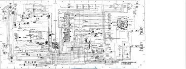 wiring diagram painless wiring harness diagram club car wiring lambretta wiring loom diagram incredible ideas painless wiring harness diagram best sample wording white template brake failure cold alternator