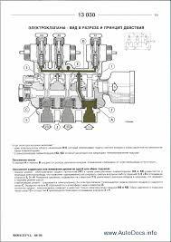 renault midlum repair manual repair manual order & download renault midlum workshop manual at Renault Midlum Wiring Diagram