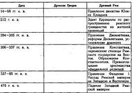 источники семейного права в древнем риме Портал правовой информации  источники семейного права в древнем риме фото 9