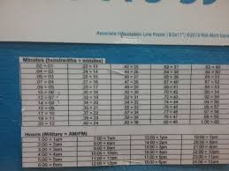 Walmart Time Clock Chart Time Clock Tricks Posted In The Walmart Community