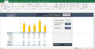 Cost Chart Template 014 Cost Comparison Chart Template Excel Product Price