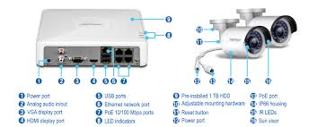 products tv nvrk channel hd poe nvr kit tv nvr104 hardware
