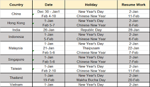 Public Holidays in January & February 2019 – Asia offices | EES ...