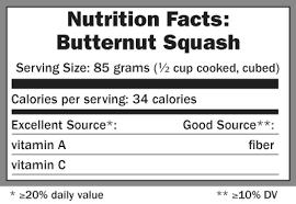 Spaghetti Squash Nutritional Values Squash