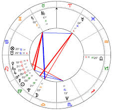 Jeffree Star Natal Chart Jeffree Star Natal Chart Godola