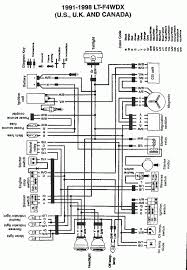 quad wiring diagram wiring diagram loncin 110cc quad wiring diagram images