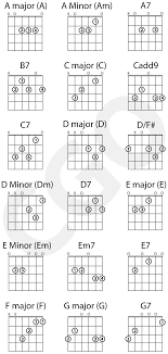 Country Guitar Chords Chart Open Chords Country Guitar Online