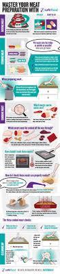 Safe Food Temperatures Chart Uk Safefood Cooking Meat Safely