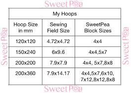 Embroidery Hoop Size Chart Understanding Hoop Sizes Machine Embroidery Sweet Pea