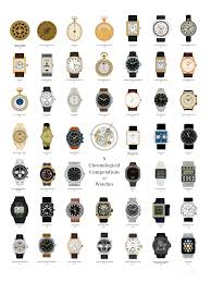 Chart Evolution Of Iconic Timepieces Over The Years