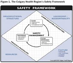 Story Patient Safety Incident Management Toolkit