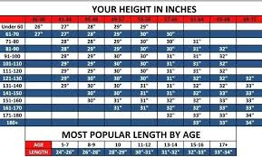 Catchers Mitt Size Chart Youth Baseball Glove Size Blogactionplanner Co