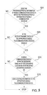 Patent Us 6 618 593 B1