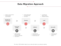 Data Migration Approach Analysis Ppt Powerpoint Presentation