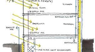 basement ventilation system. Ez Breathe Ventilation System Modern Vent For Extraordinary Basement And . T