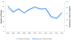 Sleep Related Infant Deaths In Philadelphia Philly Public