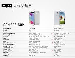 BLU LIFE ONE M L131U BLUE 4G