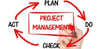 Understanding The Planning Process For Project Management My