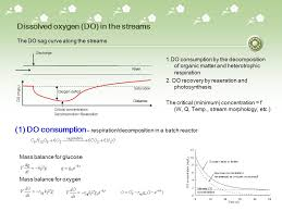 dissolved oxygen do in the streams