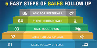 sales follow up 5 easy steps of sales follow up salesmate