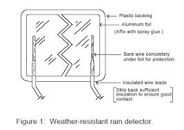rain detectors a narrow zig zag gap is cut in the foil to electrically separate the two lead wires the rain drops bridge the gap causing conduction which is sensed by the