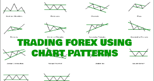 Chart Patterns Custom Understanding Chart Patterns In Forex Trading