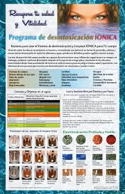 Ion Detox Ionic Foot Bath Spa Chi Cleanse Promotional Package To Increase Your Sales