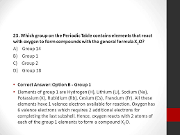 The Periodic Table Regents Review. - ppt video online download