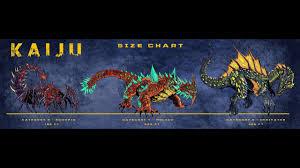 Wikipedia List Of Kaiju Creatures