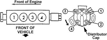 2011 kia rio engine diagram just another wiring diagram blog • repair guides firing orders firing orders autozone com rh autozone com 2003 kia rio engine diagram