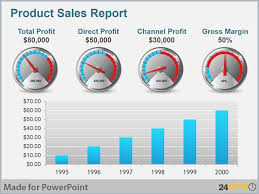 Sales Presentation Ppt Under Fontanacountryinn Com