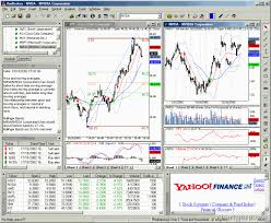 What Is The Best Charting Software For Day Trading Top 5 Most Popular Charting Platforms Chart Guru Chart