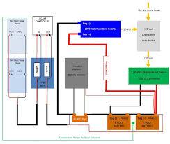 solar wiring diagram car wiring diagram download cancross co Solar Combiner Box Wiring Diagram rv solar wiring diagram facbooik com solar wiring diagram solar power wiring diagrams wiring diagram Solar Combiner Box Home Depot