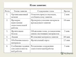 Презентация на тему Чрезвычайные ситуации военного характера  3 План