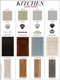 best paint for kitchen wallsBest 25 Kitchen paint colors ideas on Pinterest  Kitchen colors
