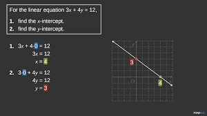 example for the linear equation 3x 4y 12 1 find the x