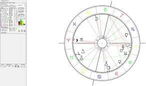 John Lennon Birth Chart The Knotted Gun Sculpture In Libra With Virgo