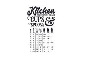 Kitchen Conversion Chart Cups And Spoons