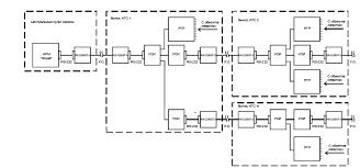 Найден Курсовая датчики охранной сигнализации Курсовая датчики охранной сигнализации в деталях