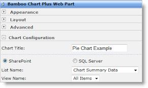 Chart Plus Web Part Overview