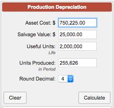 Depreciation Schedule Calculator Units Of Production Depreciation Calculator