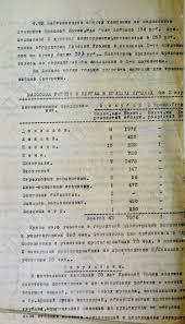 Из истории становления советских праздников Отчет Ярославского райкома союза горнорабочих по подготовке и проведению 10 летия Красной Армии 1928 г