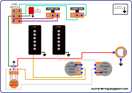 jaguar guitar wiring diagram jaguar image wiring wiring diagram for jazzmaster wiring image wiring on jaguar guitar wiring diagram fender jazzmaster