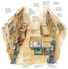 Workshop Cabinets Diy Smart Shop In A One Car Garage Woodwork City Free Woodworking Plans