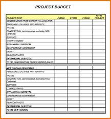 Contract Proposal Template Free Impressive Sample Program Budget Template Hcsclubtk