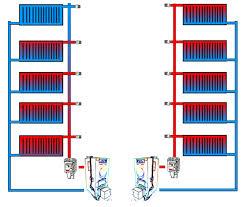 Heat Pipe Design Guide Hydronic Balancing Wikipedia